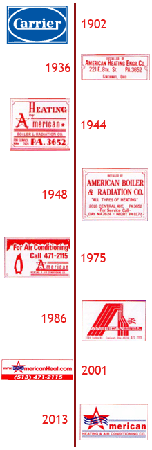 american-heat-hvac-services-timeline
